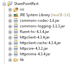 SharePoint 2013 – Rest API + Windows Authentication ( Java
